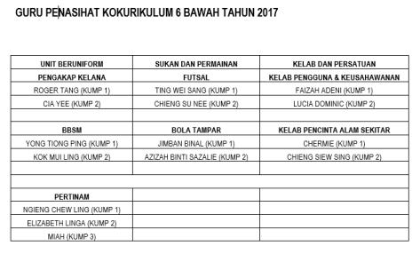 senarai guru penasihat kk ting 6 bawah 2017